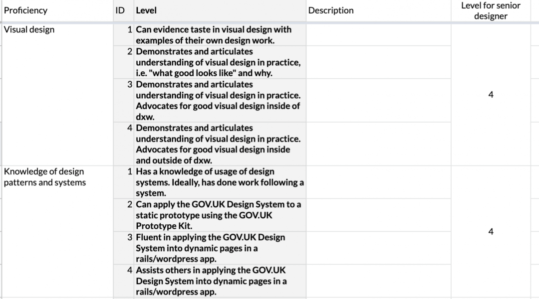 A screenshot from the design proficiency part of the framework