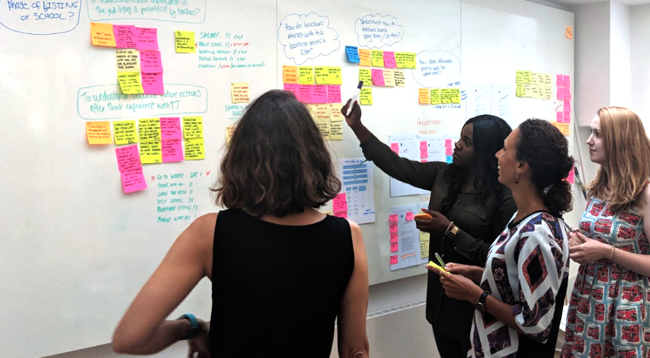 The team using post-its to co-analyse user research