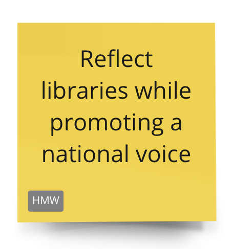 "A post it from design sprint work that we did with the British Library which reads, ""Reflect libraries while promoting a national voice"""