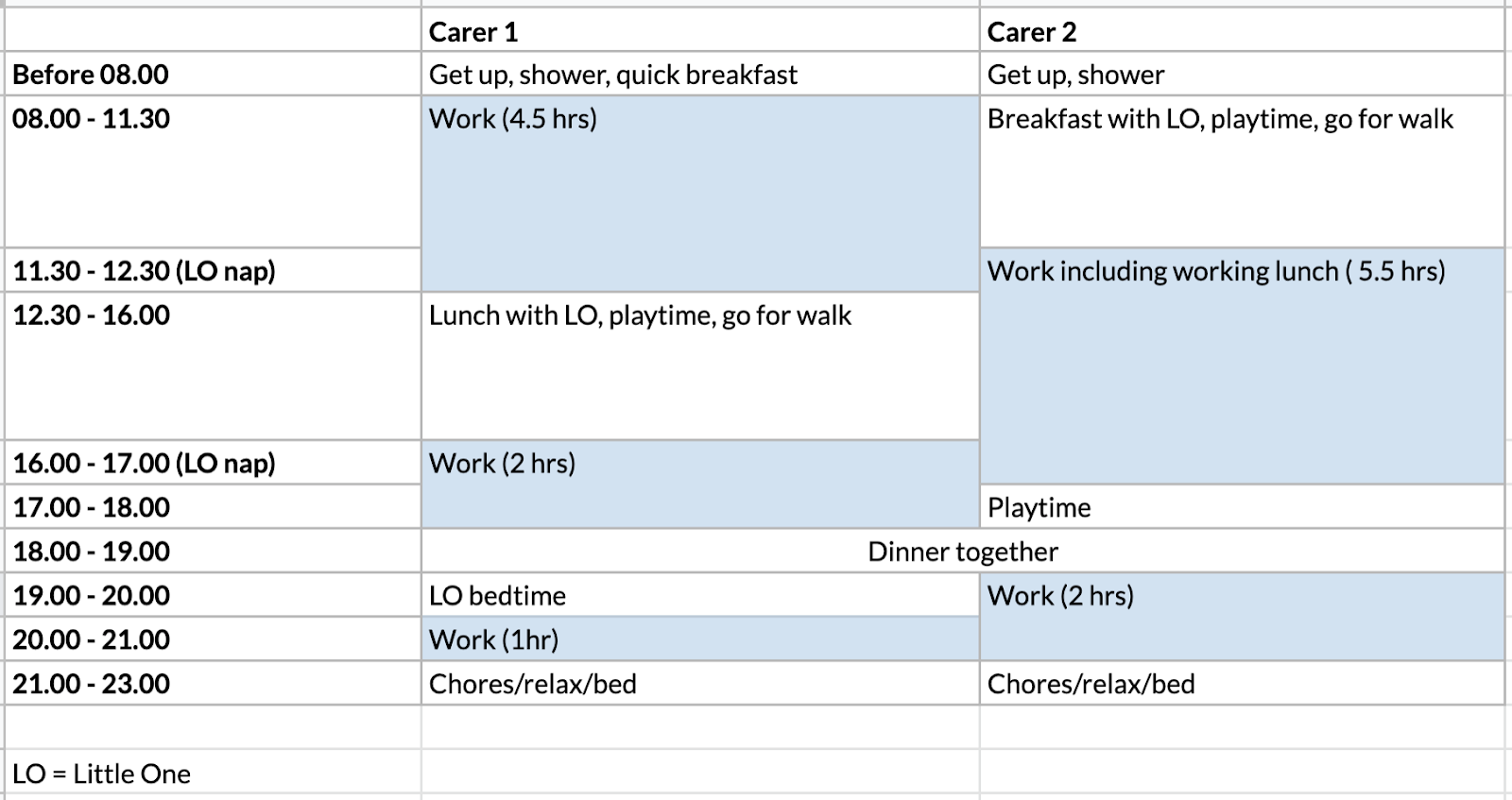 Leanne's schedule showing working hour and parenting responsibilities