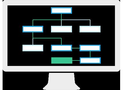 Information architecture scheme